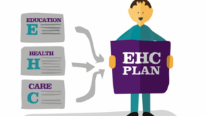 Education, Health and Care Plan (EHCP) Workshops in 2020