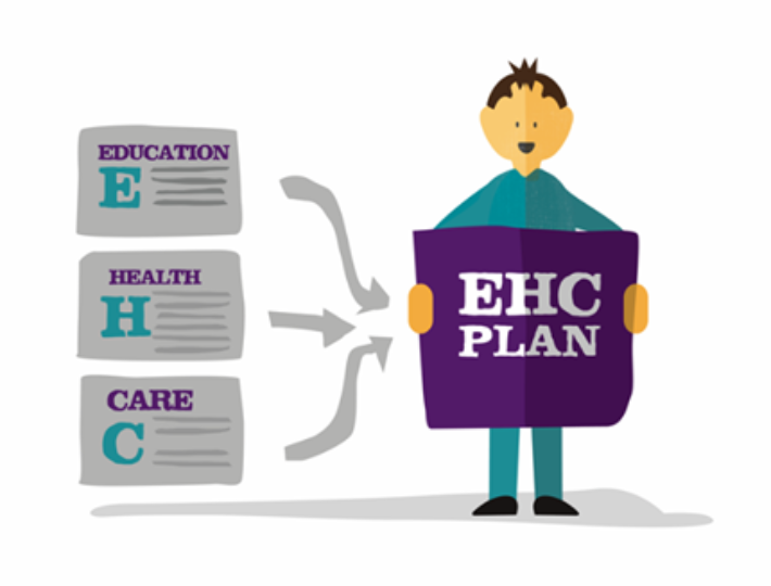 Education, Health and Care Plan (EHCP) Workshops in 2020 | Carers  Information Service